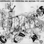 Esquema Motor 1010
