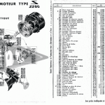 Esquema Motor 2200